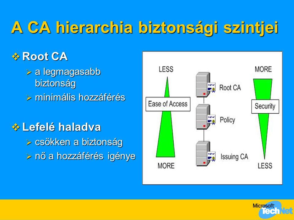 A CA hierarchia biztonsági szintjei  Root CA  a legmagasabb biztonság  minimális hozzáférés  Lefelé haladva  csökken a biztonság  nő a hozzáféré