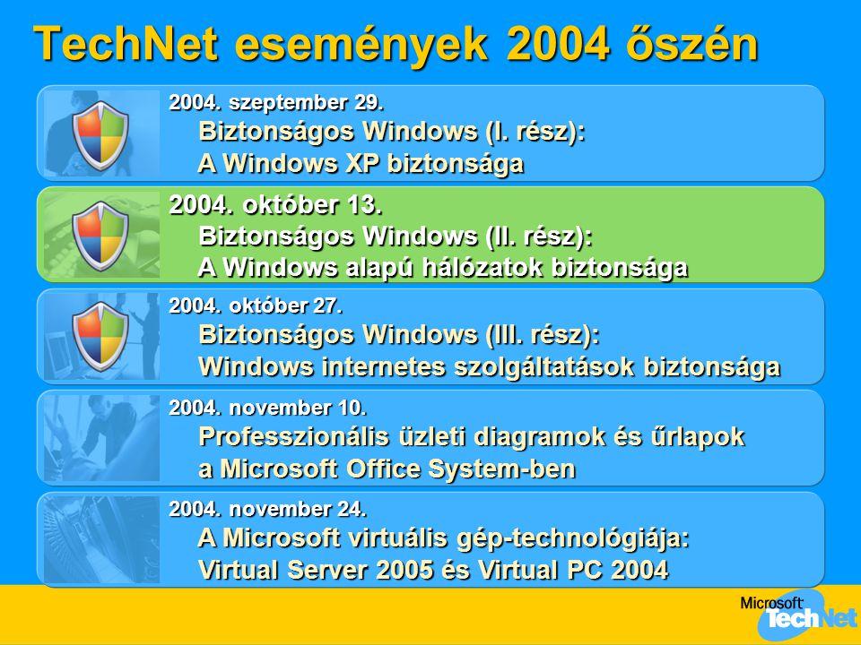 A Windows PKI jövője  Active Directory független tanúsítvány életciklus menedzsment  Beépített OCSP támogatás  EFS intelligens kártyával  architekturális kérdés