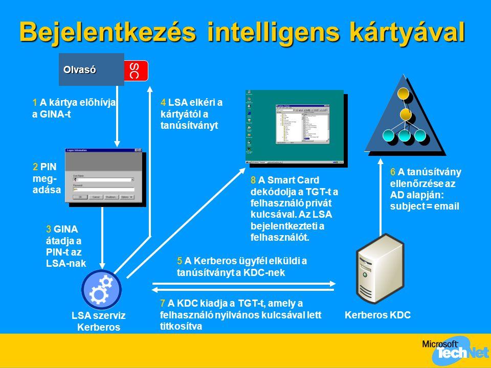 SC 7 A KDC kiadja a TGT-t, amely a felhasználó nyilvános kulcsával lett titkosítva 8 A Smart Card dekódolja a TGT-t a felhasználó privát kulcsával. Az
