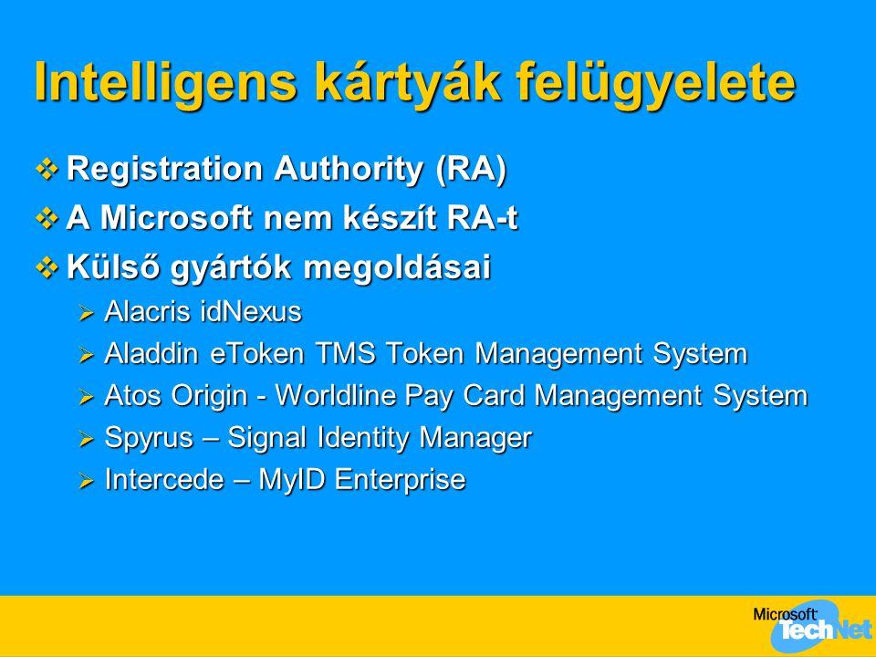 Intelligens kártyák felügyelete  Registration Authority (RA)  A Microsoft nem készít RA-t  Külső gyártók megoldásai  Alacris idNexus  Aladdin eTo