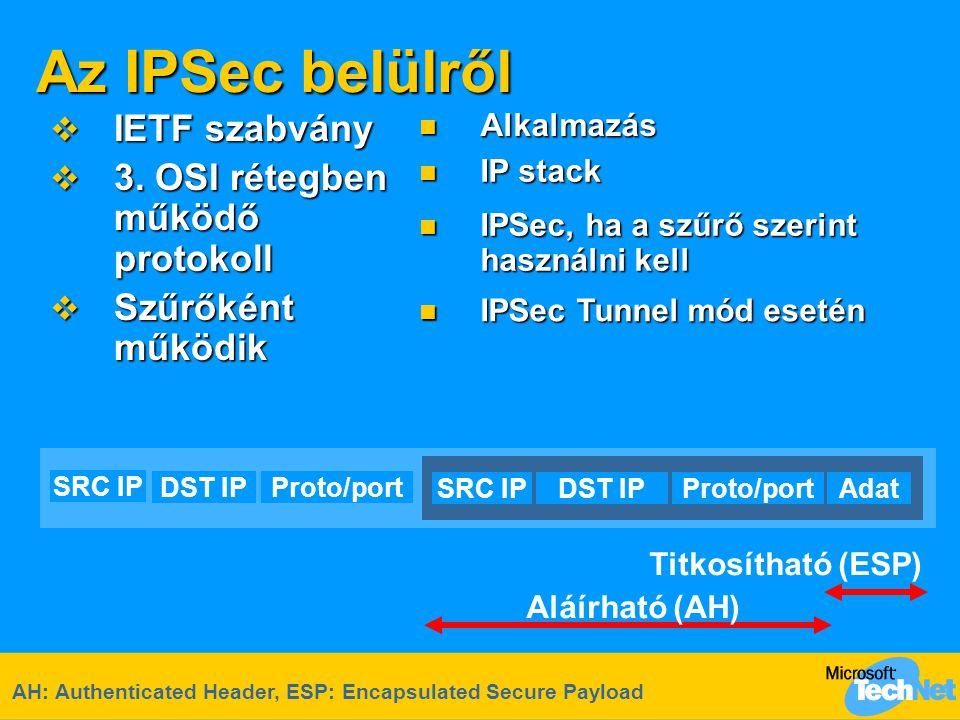 Proto/port Az IPSec belülről  IETF szabvány  3. OSI rétegben működő protokoll  Szűrőként működik DST IPProto/port IP stack IP stack SRC IPAdat Alka