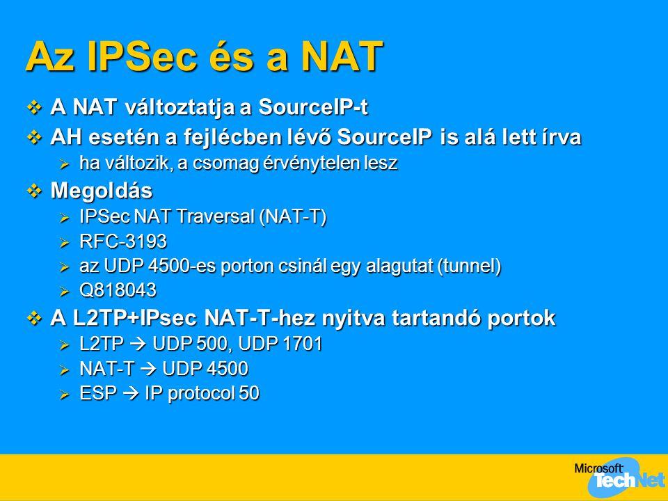 Az IPSec és a NAT  A NAT változtatja a SourceIP-t  AH esetén a fejlécben lévő SourceIP is alá lett írva  ha változik, a csomag érvénytelen lesz  M