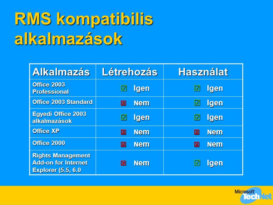 RMS kompatibilis alkalmazások AlkalmazásLétrehozásHasználat Office 2003 Professional  Igen Office 2003 Standard  N em  Igen Egyedi Office 2003 alka