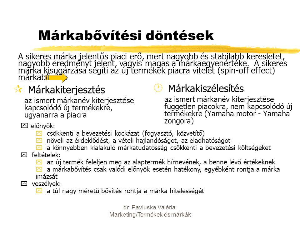 dr. Pavluska Valéria: Marketing/Termékek és márkák Márkabővítési döntések ¶ Márkakiterjesztés ¶az ismert márkanév kiterjesztése kapcsolódó új termékek