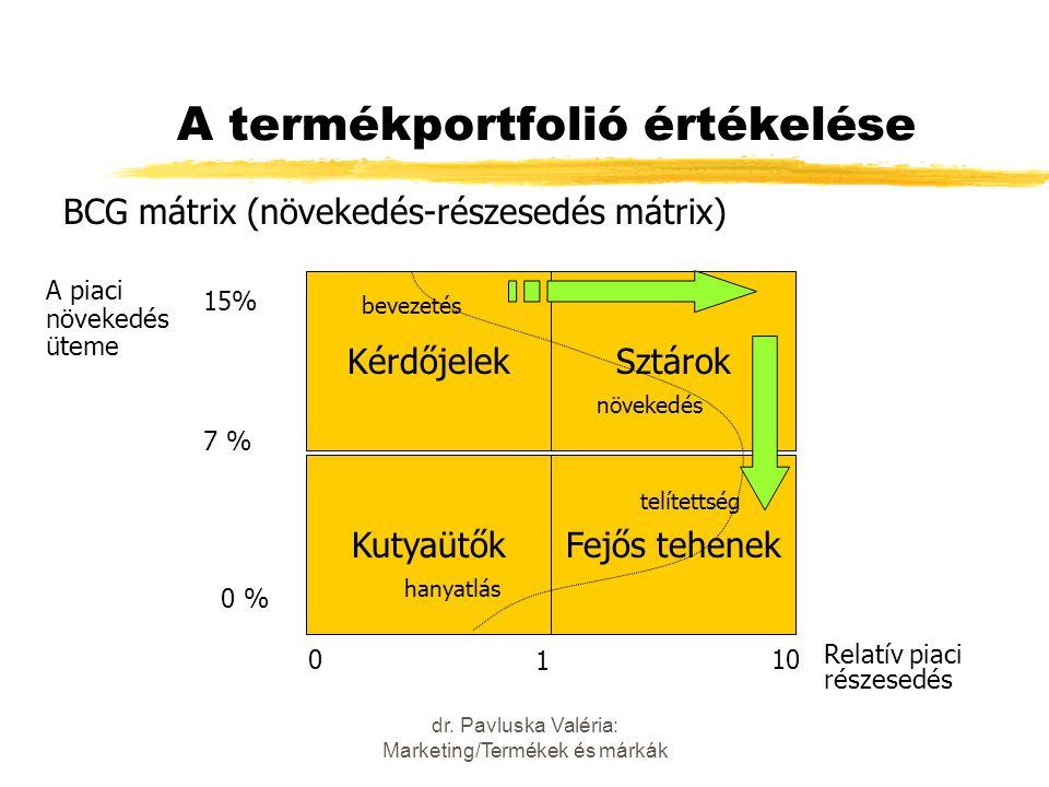 dr. Pavluska Valéria: Marketing/Termékek és márkák A termékportfolió értékelése BCG mátrix (növekedés-részesedés mátrix) A piaci növekedés üteme Relat
