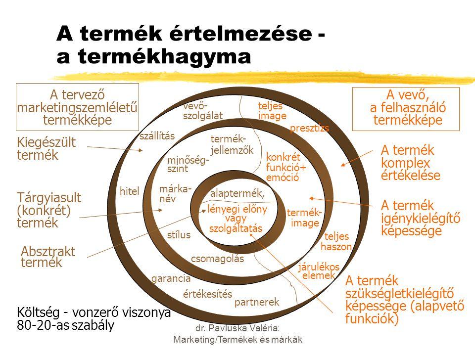 dr. Pavluska Valéria: Marketing/Termékek és márkák A termék értelmezése - a termékhagyma alaptermék, lényegi előny vagy szolgáltatás termék- jellemzők