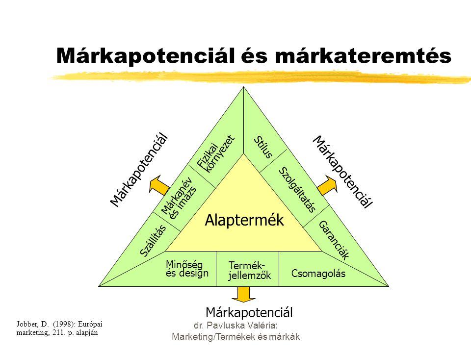 dr. Pavluska Valéria: Marketing/Termékek és márkák Márkapotenciál és márkateremtés Alaptermék Minőség és design Csomagolás Garanciák Szolgáltatás Szál