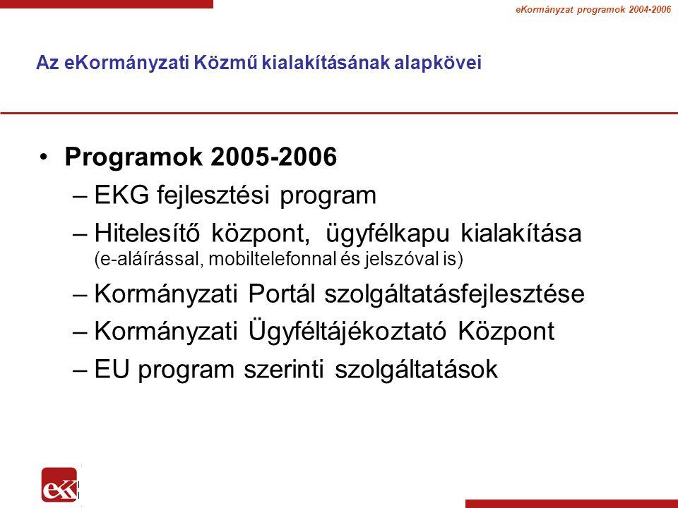 eKormányzat programok 2004-2006 Az eKormányzati Közmű kialakításának alapkövei Programok 2005-2006 –EKG fejlesztési program –Hitelesítő központ, ügyfélkapu kialakítása (e-aláírással, mobiltelefonnal és jelszóval is) –Kormányzati Portál szolgáltatásfejlesztése –Kormányzati Ügyféltájékoztató Központ –EU program szerinti szolgáltatások