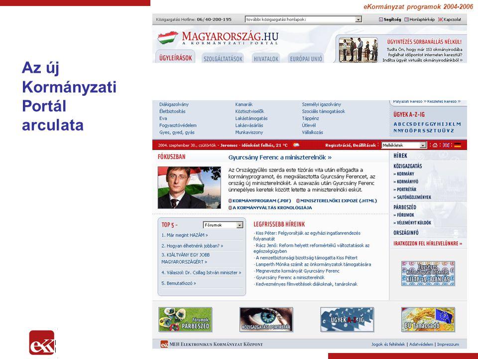 eKormányzat programok 2004-2006 Az új Kormányzati Portál arculata