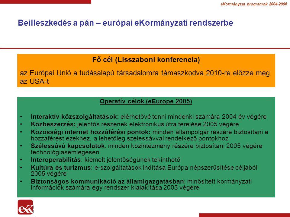 eKormányzat programok 2004-2006 Beilleszkedés a pán – európai eKormányzati rendszerbe Operatív célok (eEurope 2005) Interaktív közszolgáltatások: elérhetővé tenni mindenki számára 2004 év végére Közbeszerzés: jelentős részének elektronikus útra terelése 2005 végére Közösségi internet hozzáférési pontok: minden állampolgár részére biztosítani a hozzáférést ezekhez, a lehetőleg szélessávval rendelkező pontokhoz Szélessávú kapcsolatok: minden közintézmény részére biztosítani 2005 végére technológiasemlegesen Interoperabilitás: kiemelt jelentőségűnek tekinthető Kultúra és turizmus: e-szolgáltatások indítása Európa népszerűsítése céljából 2005 végére Biztonságos kommunikáció az államigazgatásban: minősített kormányzati információk számára egy rendszer kialakítása 2003 végére Fő cél (Lisszaboni konferencia) az Európai Unió a tudásalapú társadalomra támaszkodva 2010-re előzze meg az USA-t