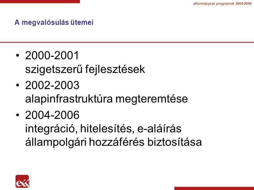 eKormányzat programok 2004-2006 Mit jelent az e-Kormányzati Közmű .