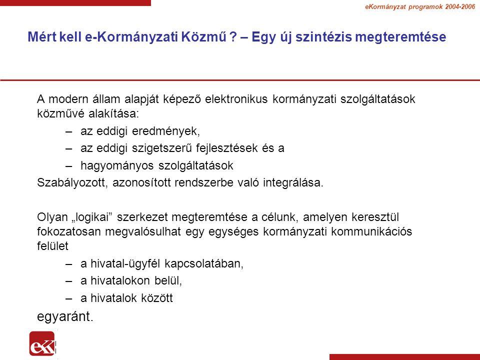 eKormányzat programok 2004-2006 Az EU 20 alapvető kormányzati szolgáltatást jelölt meg, melyeket a tagországoknak létre kell hozniuk Vállalkozási kör számára 8 kormányzati szolgáltatás 1.Munkavállalók számára nyújtott hozzájárulások 2.Társasági adó: bevallás, értesítés 3.ÁFA: bevallás, értesítés 4.Új társaság bejegyzése 5.Adatszolgáltatás statisztikai hivatalok felé 6.Vámnyilatkozat 7.Környezetvédelemmel kapcsolatos engedélyek (jelentést beleértve) 8.Közbeszerzés - Részben vagy egészben nyújtott elektronikus szolgáltatás - Fejlesztése megkezdődött - Még nincs elektronizálva