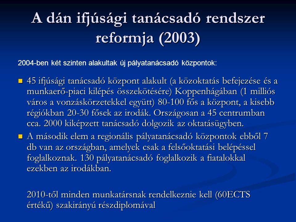 A dán ifjúsági tanácsadó rendszer reformja (2003) 45 ifjúsági tanácsadó központ alakult (a közoktatás befejezése és a munkaerő-piaci kilépés összeköté