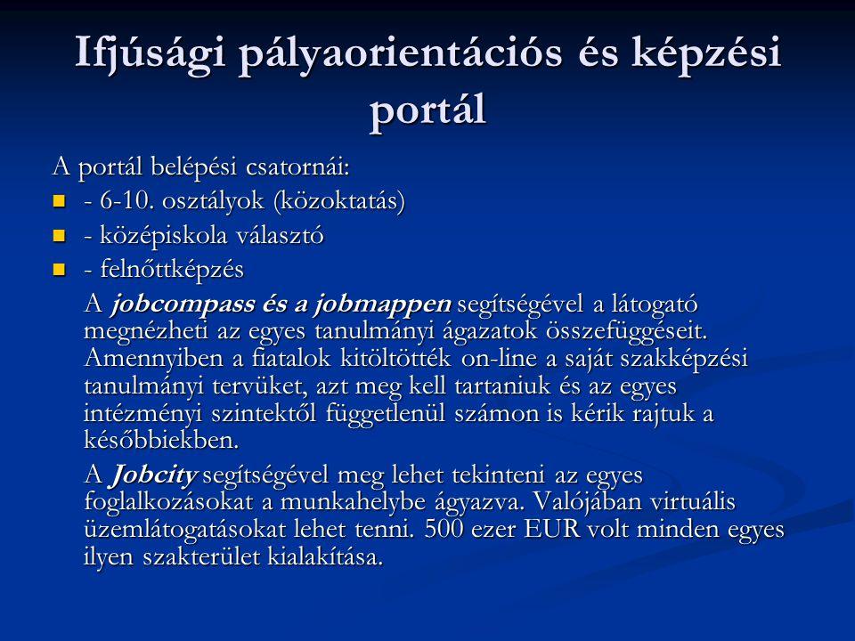 Ifjúsági pályaorientációs és képzési portál A portál belépési csatornái: - 6-10. osztályok (közoktatás) - 6-10. osztályok (közoktatás) - középiskola v