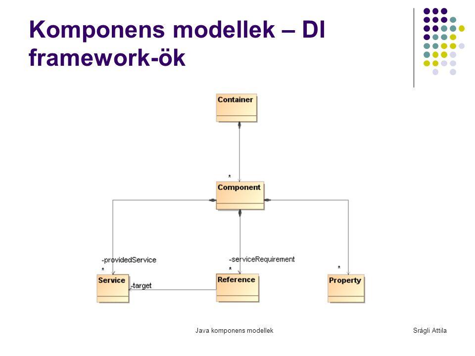 Java komponens modellekSrágli Attila Komponens modellek – DI framework-ök