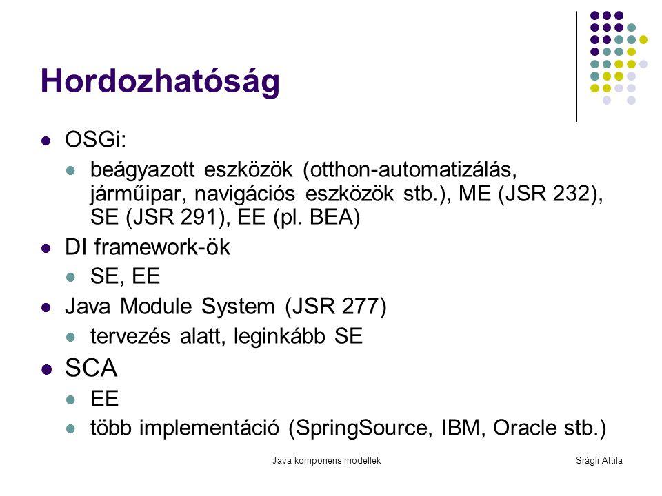 Java komponens modellekSrágli Attila Hordozhatóság OSGi: beágyazott eszközök (otthon-automatizálás, járműipar, navigációs eszközök stb.), ME (JSR 232)