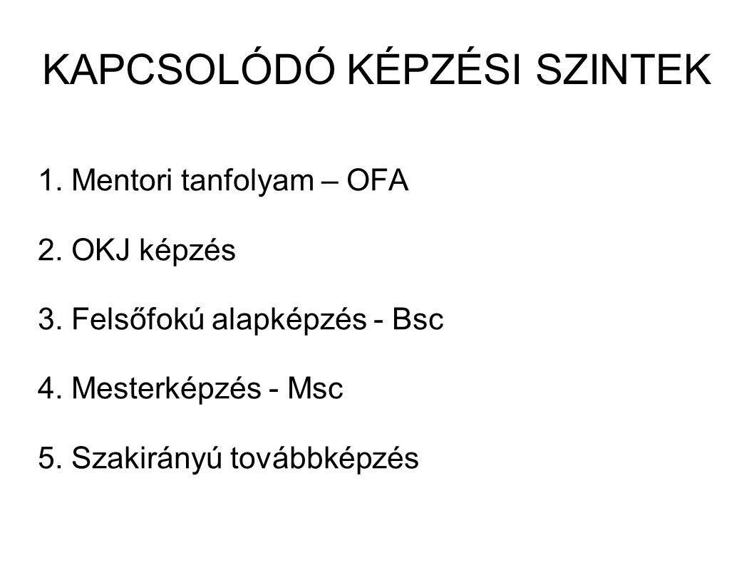 KAPCSOLÓDÓ KÉPZÉSI SZINTEK 1. Mentori tanfolyam – OFA 2.