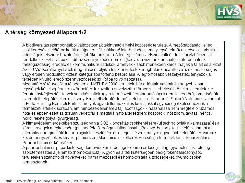 10 A biodiverzitás szempontjából változatosnak tekinthető a helyi közösség területe.