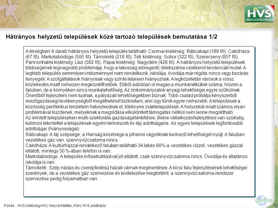 12 A térségben 8 darab hátrányos helyzetű település található: Csornai kistérség: Rábcakapi (189 fő), Cakóháza (67 fő), Markotabödöge (500 fő), Tárnokréti (218 fő), Téti kistérség: Sobor (322 fő), Szerecseny (857 fő), Pannonhalmi kistérség: Lázi (582 fő), Pápai kistérség: Nagydém (428 fő).
