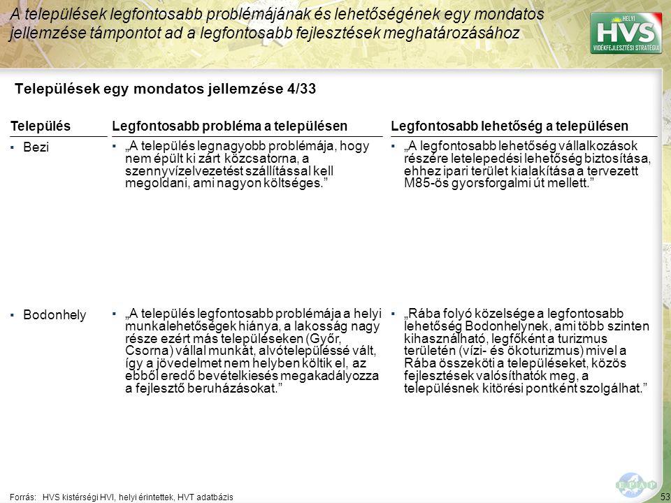 """53 Települések egy mondatos jellemzése 4/33 A települések legfontosabb problémájának és lehetőségének egy mondatos jellemzése támpontot ad a legfontosabb fejlesztések meghatározásához Forrás:HVS kistérségi HVI, helyi érintettek, HVT adatbázis TelepülésLegfontosabb probléma a településen ▪Bezi ▪""""A település legnagyobb problémája, hogy nem épült ki zárt közcsatorna, a szennyvízelvezetést szállítással kell megoldani, ami nagyon költséges. ▪Bodonhely ▪""""A település legfontosabb problémája a helyi munkalehetőségek hiánya, a lakosság nagy része ezért más településeken (Győr, Csorna) vállal munkát, alvótelepüléssé vált, így a jövedelmet nem helyben költik el, az ebből eredő bevételkiesés megakadályozza a fejlesztő beruházásokat. Legfontosabb lehetőség a településen ▪""""A legfontosabb lehetőség vállalkozások részére letelepedési lehetőség biztosítása, ehhez ipari terület kialakítása a tervezett M85-ös gyorsforgalmi út mellett. ▪""""Rába folyó közelsége a legfontosabb lehetőség Bodonhelynek, ami több szinten kihasználható, legfőként a turizmus területén (vízi- és ökoturizmus) mivel a Rába összeköti a településeket, közös fejlesztések valósíthatók meg, a településnek kitörési pontként szolgálhat."""