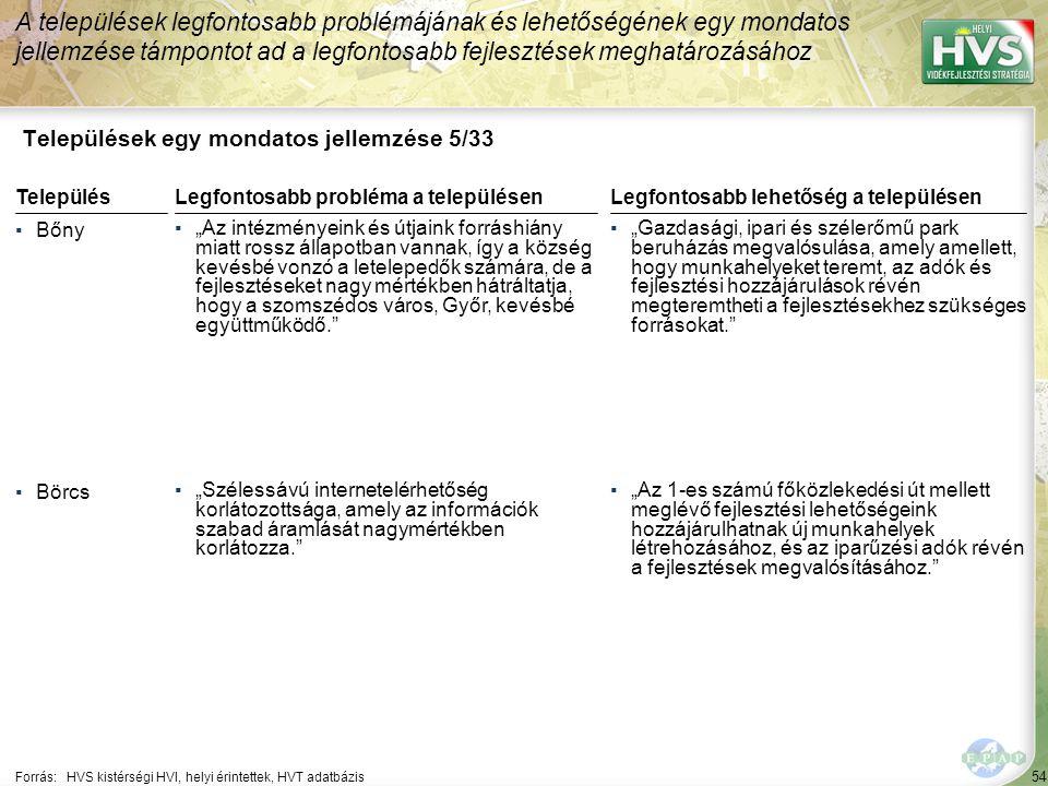 """54 Települések egy mondatos jellemzése 5/33 A települések legfontosabb problémájának és lehetőségének egy mondatos jellemzése támpontot ad a legfontosabb fejlesztések meghatározásához Forrás:HVS kistérségi HVI, helyi érintettek, HVT adatbázis TelepülésLegfontosabb probléma a településen ▪Bőny ▪""""Az intézményeink és útjaink forráshiány miatt rossz állapotban vannak, így a község kevésbé vonzó a letelepedők számára, de a fejlesztéseket nagy mértékben hátráltatja, hogy a szomszédos város, Győr, kevésbé együttműködő. ▪Börcs ▪""""Szélessávú internetelérhetőség korlátozottsága, amely az információk szabad áramlását nagymértékben korlátozza. Legfontosabb lehetőség a településen ▪""""Gazdasági, ipari és szélerőmű park beruházás megvalósulása, amely amellett, hogy munkahelyeket teremt, az adók és fejlesztési hozzájárulások révén megteremtheti a fejlesztésekhez szükséges forrásokat. ▪""""Az 1-es számú főközlekedési út mellett meglévő fejlesztési lehetőségeink hozzájárulhatnak új munkahelyek létrehozásához, és az iparűzési adók révén a fejlesztések megvalósításához."""