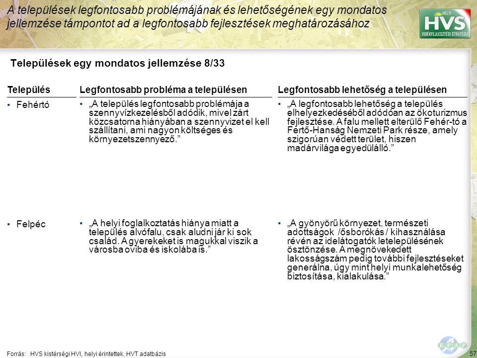 """57 Települések egy mondatos jellemzése 8/33 A települések legfontosabb problémájának és lehetőségének egy mondatos jellemzése támpontot ad a legfontosabb fejlesztések meghatározásához Forrás:HVS kistérségi HVI, helyi érintettek, HVT adatbázis TelepülésLegfontosabb probléma a településen ▪Fehértó ▪""""A település legfontosabb problémája a szennyvízkezelésből adódik, mivel zárt közcsatorna hiányában a szennyvizet el kell szállítani, ami nagyon költséges és környezetszennyező. ▪Felpéc ▪""""A helyi foglalkoztatás hiánya miatt a település alvófalu, csak aludni jár ki sok család."""