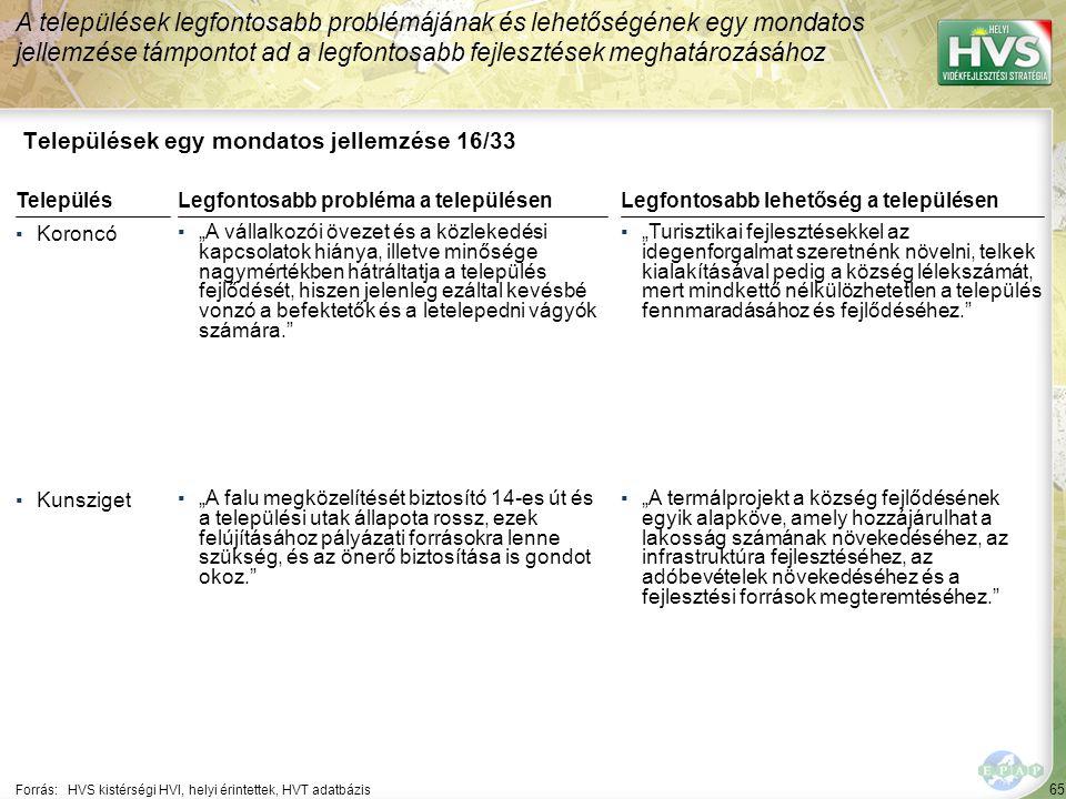 """65 Települések egy mondatos jellemzése 16/33 A települések legfontosabb problémájának és lehetőségének egy mondatos jellemzése támpontot ad a legfontosabb fejlesztések meghatározásához Forrás:HVS kistérségi HVI, helyi érintettek, HVT adatbázis TelepülésLegfontosabb probléma a településen ▪Koroncó ▪""""A vállalkozói övezet és a közlekedési kapcsolatok hiánya, illetve minősége nagymértékben hátráltatja a település fejlődését, hiszen jelenleg ezáltal kevésbé vonzó a befektetők és a letelepedni vágyók számára. ▪Kunsziget ▪""""A falu megközelítését biztosító 14-es út és a települési utak állapota rossz, ezek felújításához pályázati forrásokra lenne szükség, és az önerő biztosítása is gondot okoz. Legfontosabb lehetőség a településen ▪""""Turisztikai fejlesztésekkel az idegenforgalmat szeretnénk növelni, telkek kialakításával pedig a község lélekszámát, mert mindkettő nélkülözhetetlen a település fennmaradásához és fejlődéséhez. ▪""""A termálprojekt a község fejlődésének egyik alapköve, amely hozzájárulhat a lakosság számának növekedéséhez, az infrastruktúra fejlesztéséhez, az adóbevételek növekedéséhez és a fejlesztési források megteremtéséhez."""