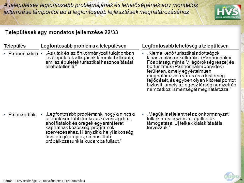 """71 Települések egy mondatos jellemzése 22/33 A települések legfontosabb problémájának és lehetőségének egy mondatos jellemzése támpontot ad a legfontosabb fejlesztések meghatározásához Forrás:HVS kistérségi HVI, helyi érintettek, HVT adatbázis TelepülésLegfontosabb probléma a településen ▪Pannonhalma ▪""""Az utak és az önkormányzati tulajdonban levő épületek állagának leromlott állapota, ami az épületek turisztikai hasznosításást ellehetetleníti. ▪Pázmándfalu ▪""""Legfontosabb problémánk, hogy a nincs a településen több funkciós közösségi ház, ahol fiatalok és öregek egyaránt teret kaphatnak közösségi programok szervezéséhez."""