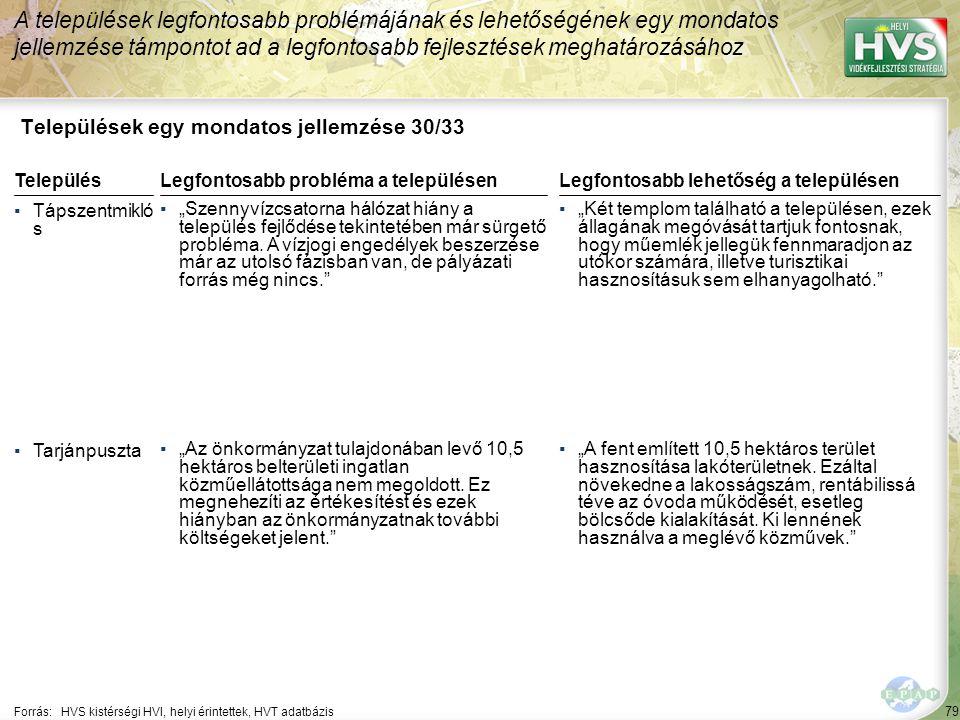 """79 Települések egy mondatos jellemzése 30/33 A települések legfontosabb problémájának és lehetőségének egy mondatos jellemzése támpontot ad a legfontosabb fejlesztések meghatározásához Forrás:HVS kistérségi HVI, helyi érintettek, HVT adatbázis TelepülésLegfontosabb probléma a településen ▪Tápszentmikló s ▪""""Szennyvízcsatorna hálózat hiány a település fejlődése tekintetében már sürgető probléma."""