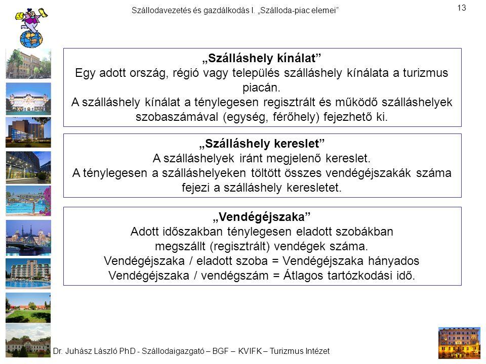 """Dr. Juhász László PhD - Szállodaigazgató – BGF – KVIFK – Turizmus Intézet Szállodavezetés és gazdálkodás I. """"Szálloda-piac elemei"""" 13 """"Szálláshely kín"""