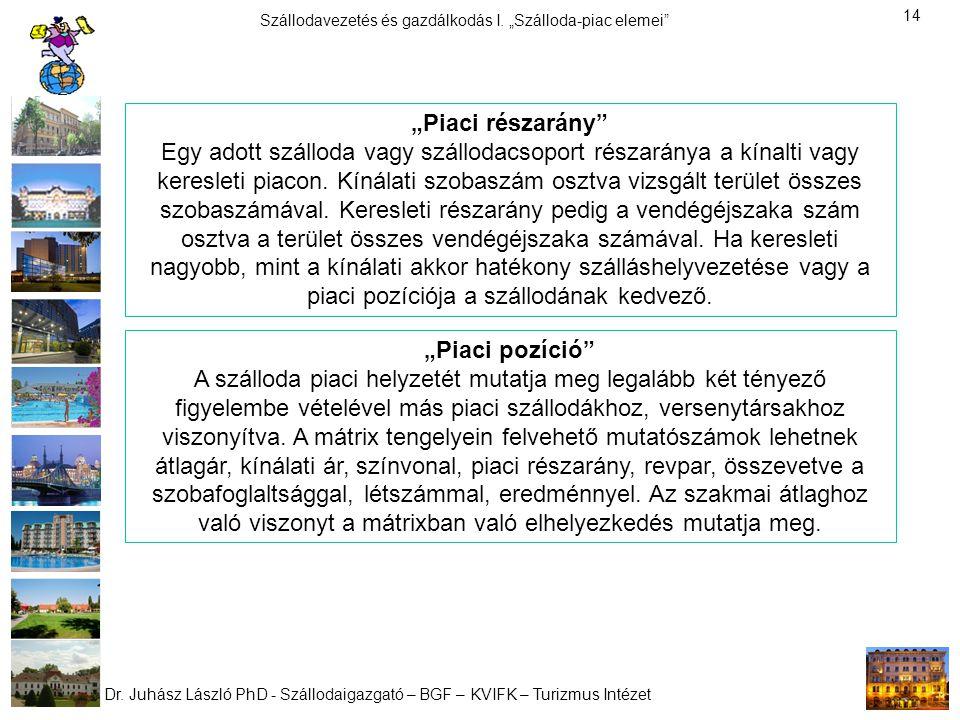 """Dr. Juhász László PhD - Szállodaigazgató – BGF – KVIFK – Turizmus Intézet Szállodavezetés és gazdálkodás I. """"Szálloda-piac elemei"""" 14 """"Piaci részarány"""