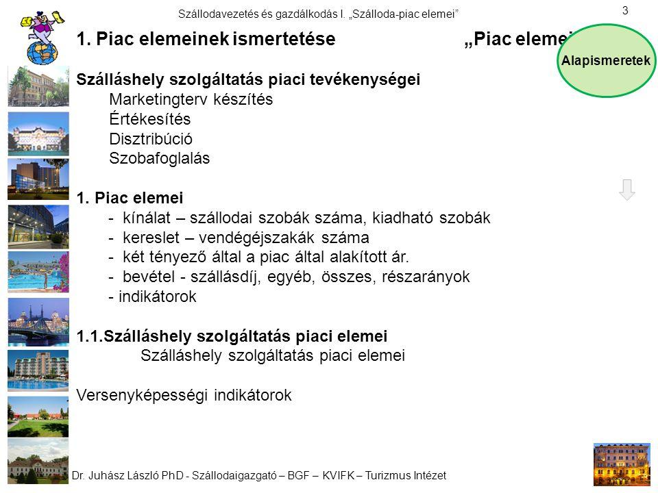 """Dr. Juhász László PhD - Szállodaigazgató – BGF – KVIFK – Turizmus Intézet Szállodavezetés és gazdálkodás I. """"Szálloda-piac elemei"""" 3 1. Piac elemeinek"""
