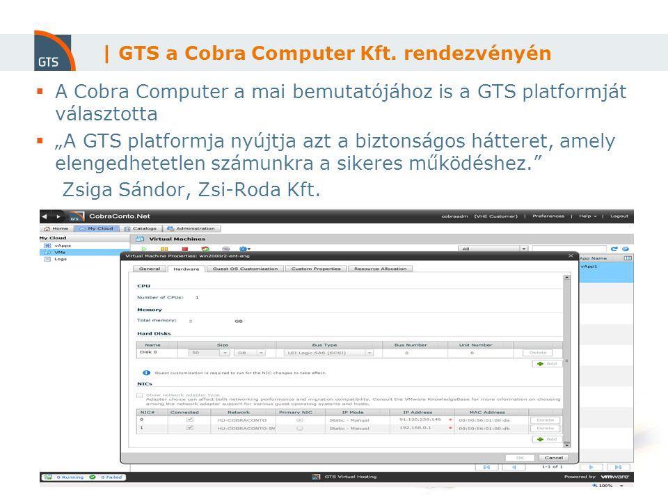 2 | GTS a Cobra Computer Kft.
