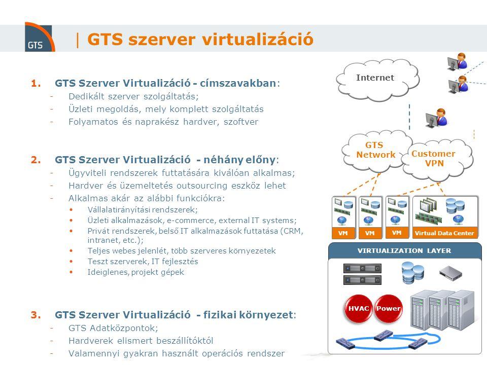 4 | GTS szerver virtualizáció 1.GTS Szerver Virtualizáció - címszavakban: -Dedikált szerver szolgáltatás; -Üzleti megoldás, mely komplett szolgáltatás