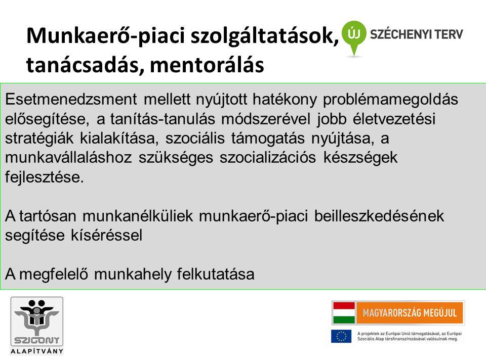 Munkaerő-piaci és foglalkoztatás információs szolgáltatás Munka-, pálya-, álláskeresési-, pszichológiai tanácsadás Állásfeltárás Munkaadói kapcsolattartás Foglalkoztatási tanácsadás Pszichiátriai állapotfelmérés és speciális motiválás Munkába álláshoz szükséges Képességek fejlesztése