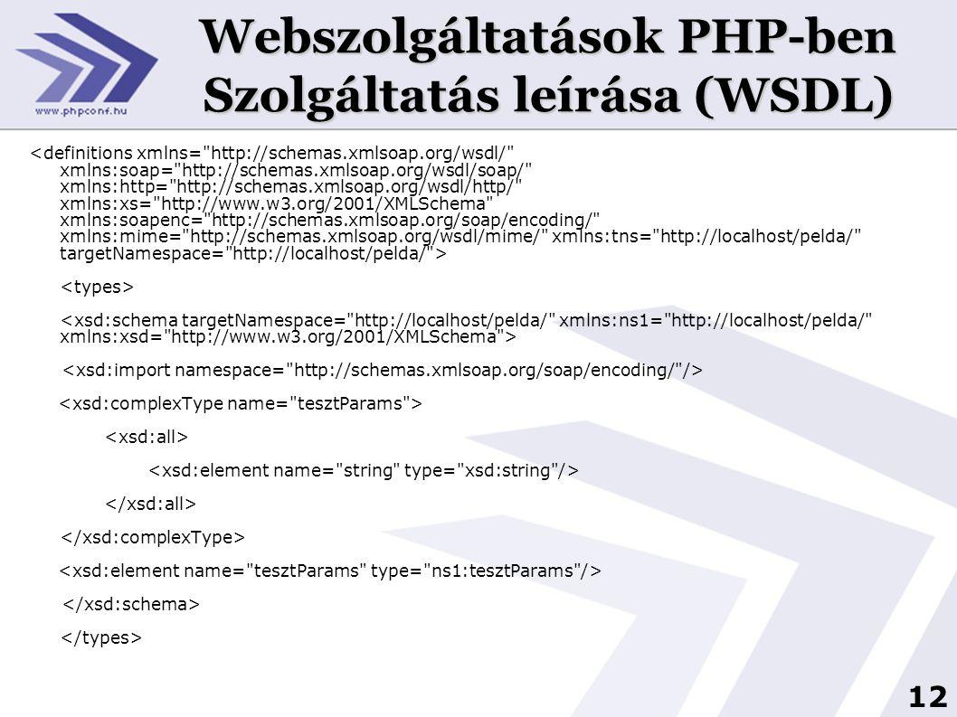12 Webszolgáltatások PHP-ben Szolgáltatás leírása (WSDL)