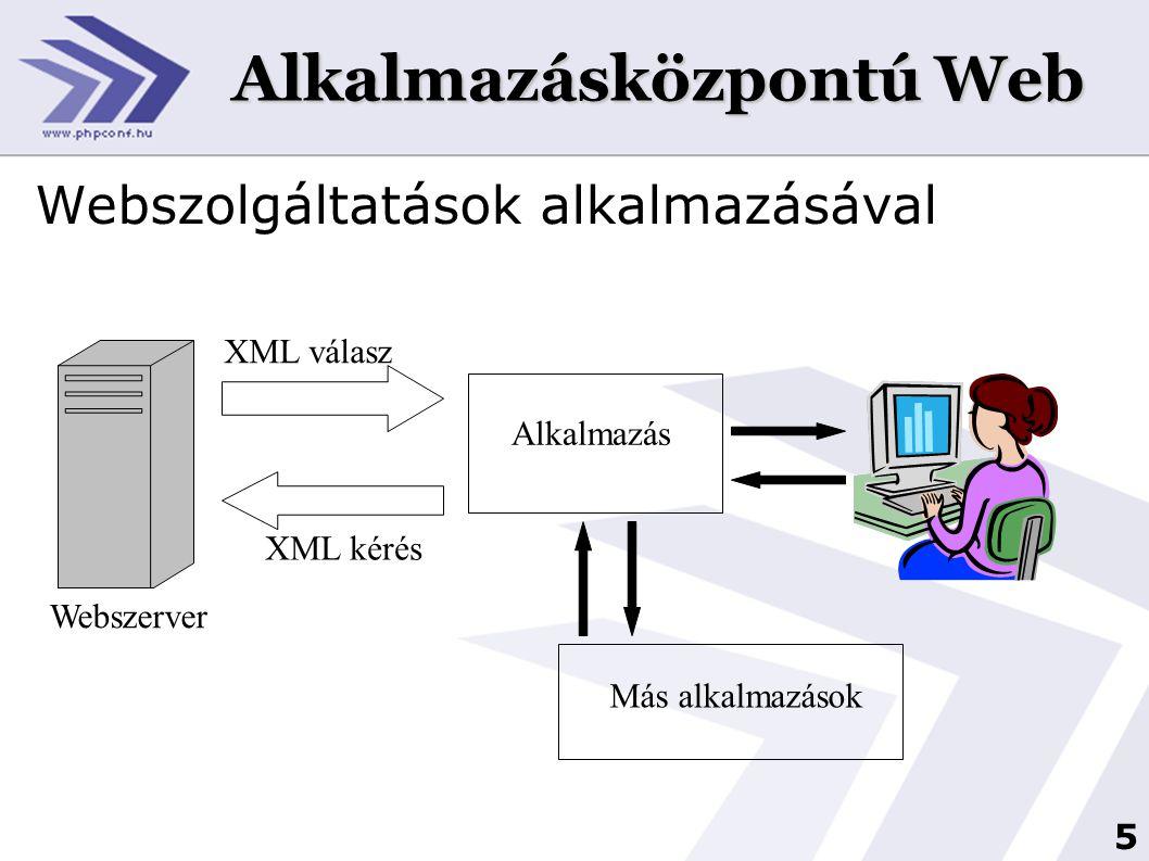 6 Üzleti alkalmazások Webalkalmazások Más (pl.