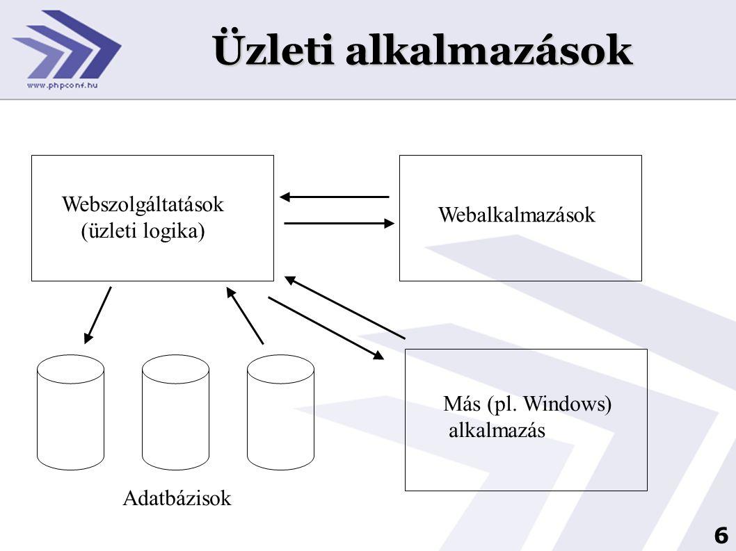 7 Webszolgáltatások protokolljai  Szolgáltatás-átvitel: HTTP  XML alapú üzenetkezelés: SOAP (Simple Object Acces Protocoll)  Szolgáltatás XML alapú leírása: WSDL (Web Services Description Language)  Szolgáltatás felkutatása: UDDI (Universal Description, Discovery and Integration)