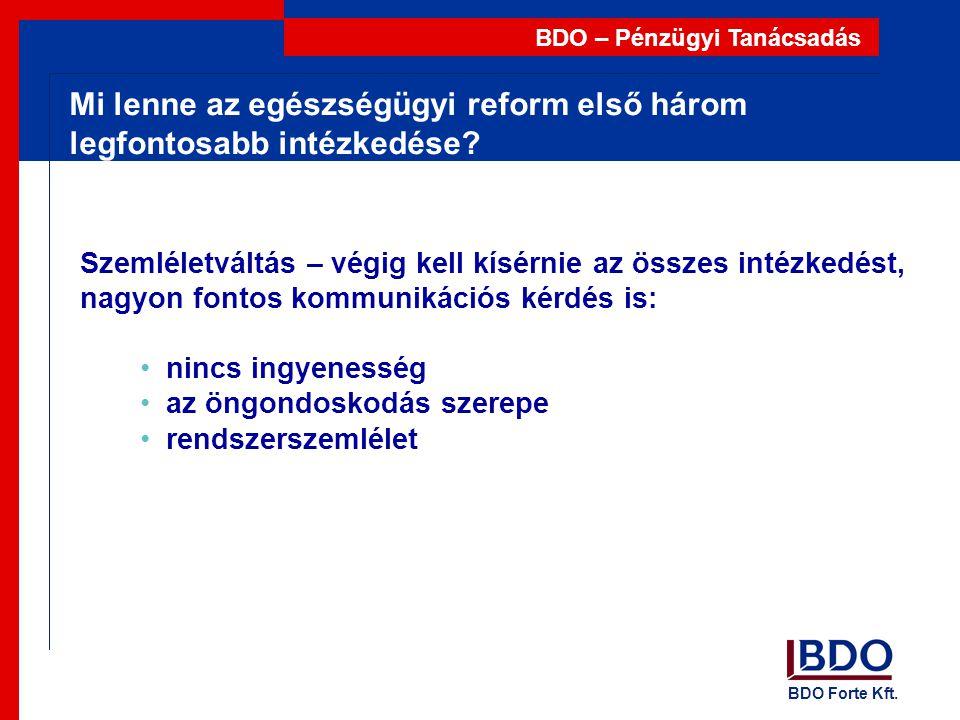 BDO Forte Kft. BDO – Pénzügyi Tanácsadás Mi lenne az egészségügyi reform első három legfontosabb intézkedése? Szemléletváltás – végig kell kísérnie az