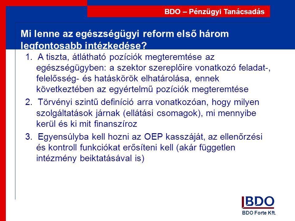 BDO Forte Kft. BDO – Pénzügyi Tanácsadás Mi lenne az egészségügyi reform első három legfontosabb intézkedése? 1. A tiszta, átlátható pozíciók megterem