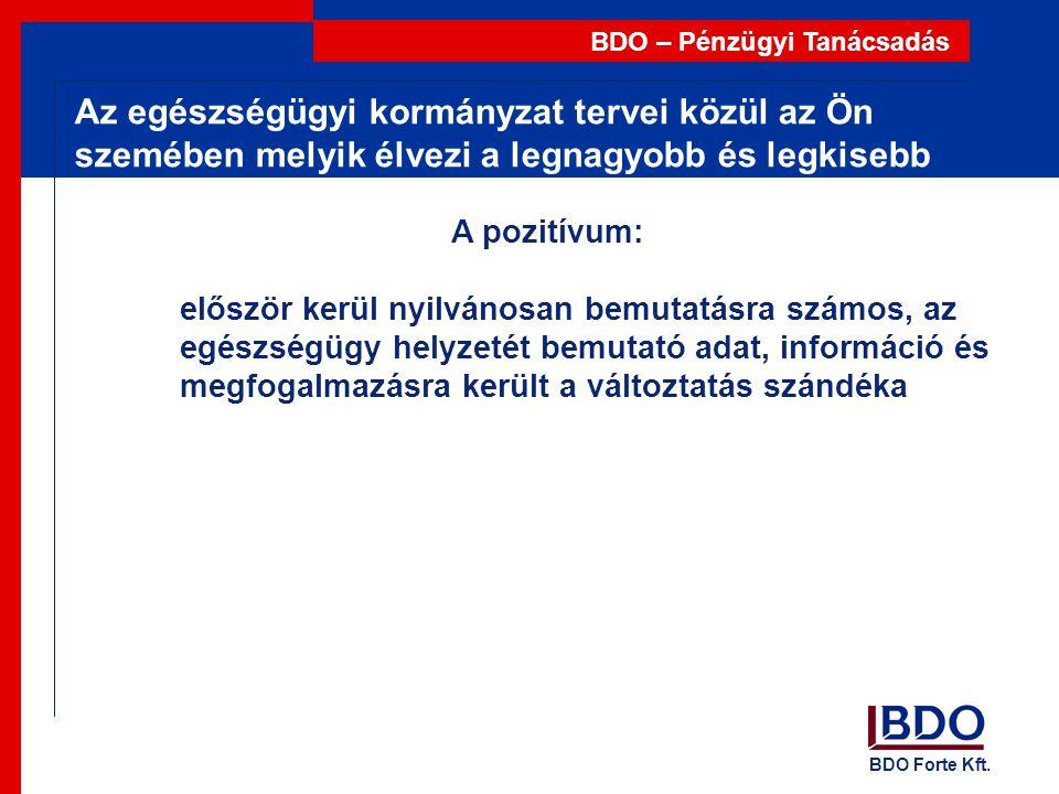 BDO Forte Kft. BDO – Pénzügyi Tanácsadás Az egészségügyi kormányzat tervei közül az Ön szemében melyik élvezi a legnagyobb és legkisebb támogatást? A