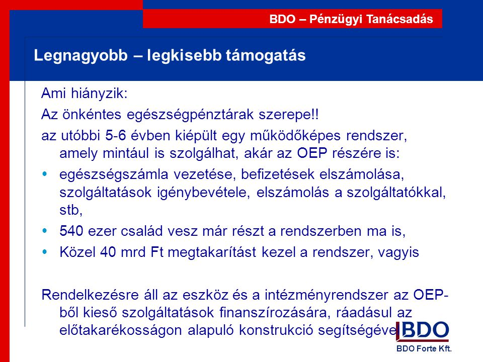 BDO Forte Kft.