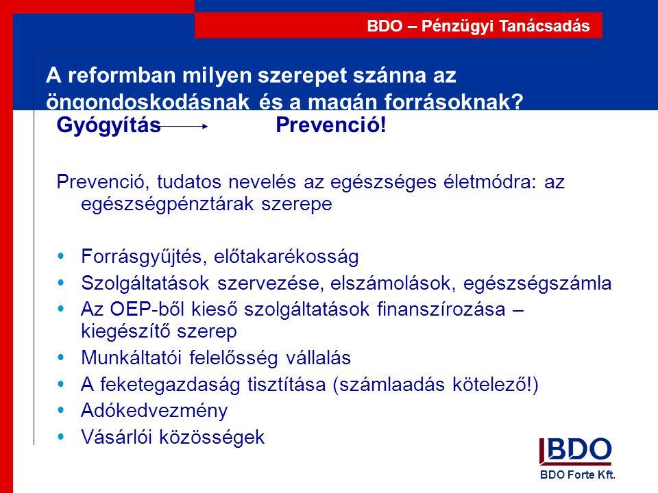 BDO Forte Kft. BDO – Pénzügyi Tanácsadás A reformban milyen szerepet szánna az öngondoskodásnak és a magán forrásoknak? Gyógyítás Prevenció! Prevenció