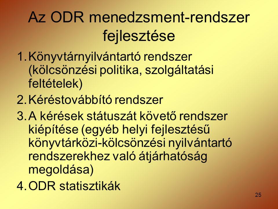 25 Az ODR menedzsment-rendszer fejlesztése 1.Könyvtárnyilvántartó rendszer (kölcsönzési politika, szolgáltatási feltételek) 2.Kéréstovábbító rendszer