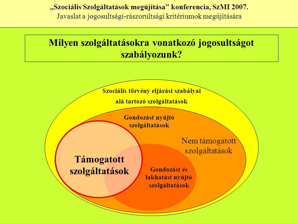 """Szociális törvény eljárási szabályai alá tartozó szolgáltatások """"Szociális Szolgáltatások megújítása konferencia, SzMI 2007."""
