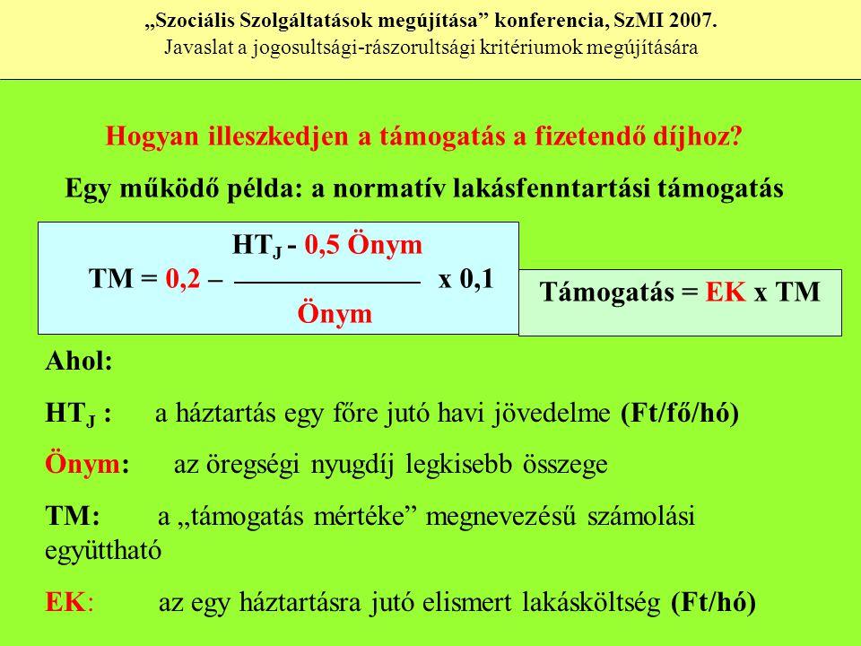 """HT J - 0,5 Önym TM = 0,2 – x 0,1 Önym Támogatás = EK x TM Ahol: HT J : a háztartás egy főre jutó havi jövedelme (Ft/fő/hó) Önym: az öregségi nyugdíj legkisebb összege TM: a """"támogatás mértéke megnevezésű számolási együttható EK: az egy háztartásra jutó elismert lakásköltség (Ft/hó) """"Szociális Szolgáltatások megújítása konferencia, SzMI 2007."""