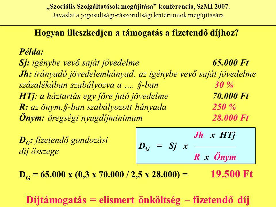 Példa: Sj: igénybe vevő saját jövedelme 65.000 Ft Jh: irányadó jövedelemhányad, az igénybe vevő saját jövedelme százalékában szabályozva a ….