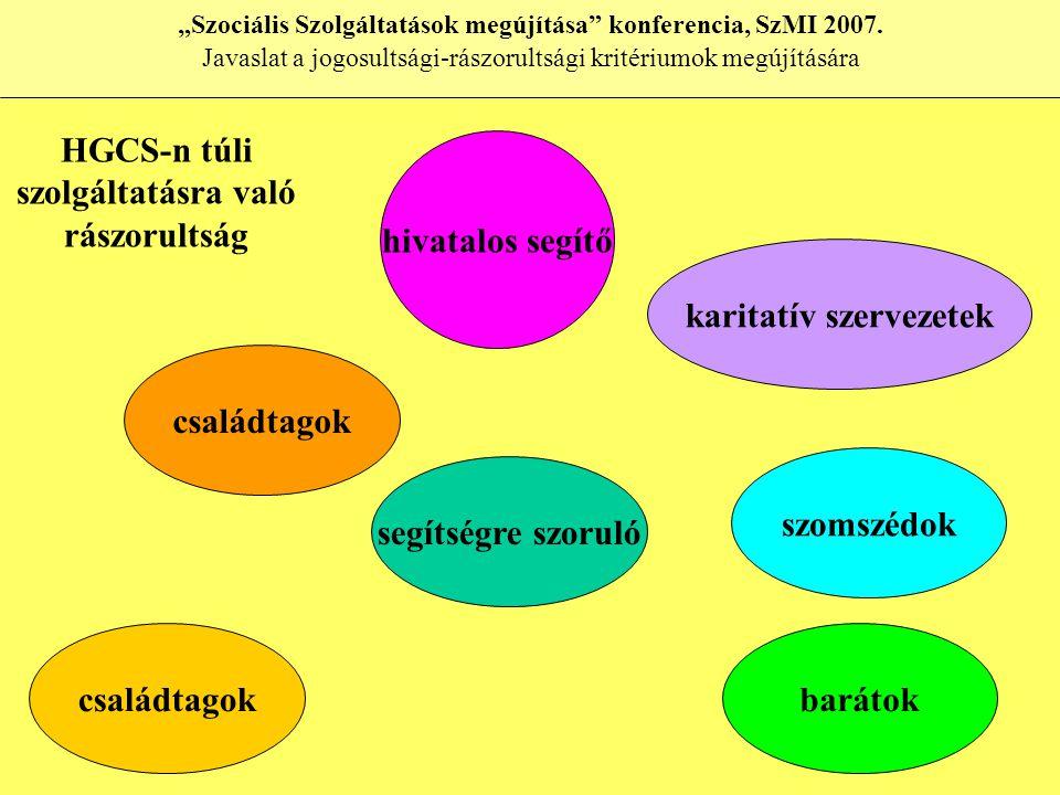 """segítségre szoruló családtagok szomszédok karitatív szervezetek hivatalos segítő barátok """"Szociális Szolgáltatások megújítása konferencia, SzMI 2007."""