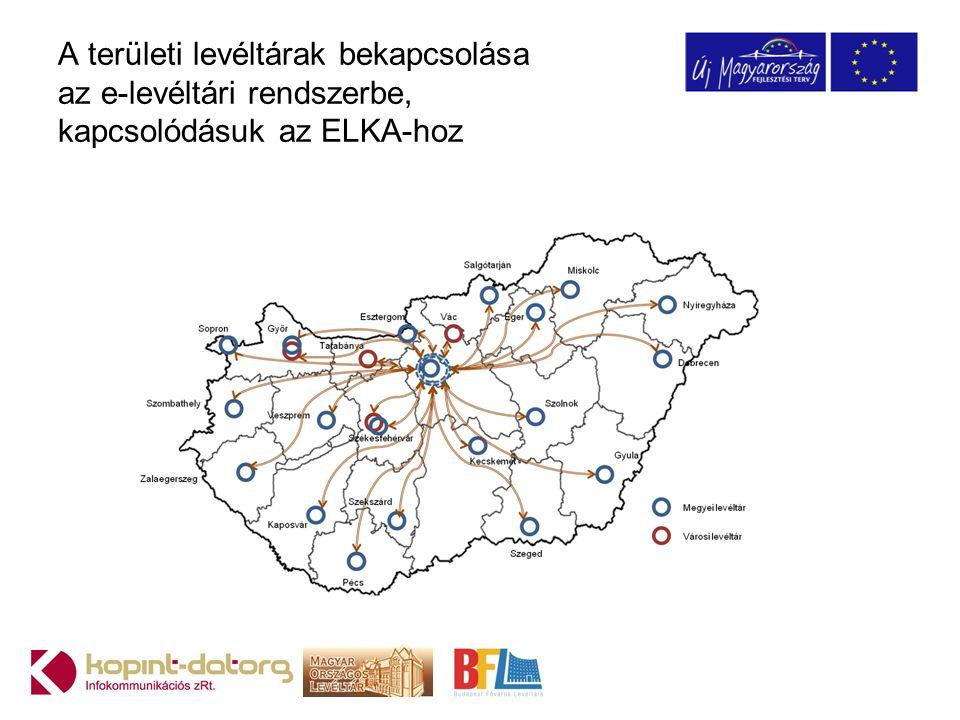 A területi levéltárak bekapcsolása az e-levéltári rendszerbe, kapcsolódásuk az ELKA-hoz