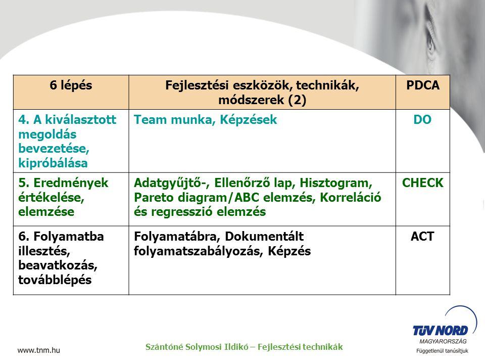 Szántóné Solymosi Ildikó – Fejlesztési technikák 6 lépésFejlesztési eszközök, technikák, módszerek (2) PDCA 4. A kiválasztott megoldás bevezetése, kip